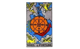The Wheel of Fortune Tarot Card's Meaning: Kabbalah